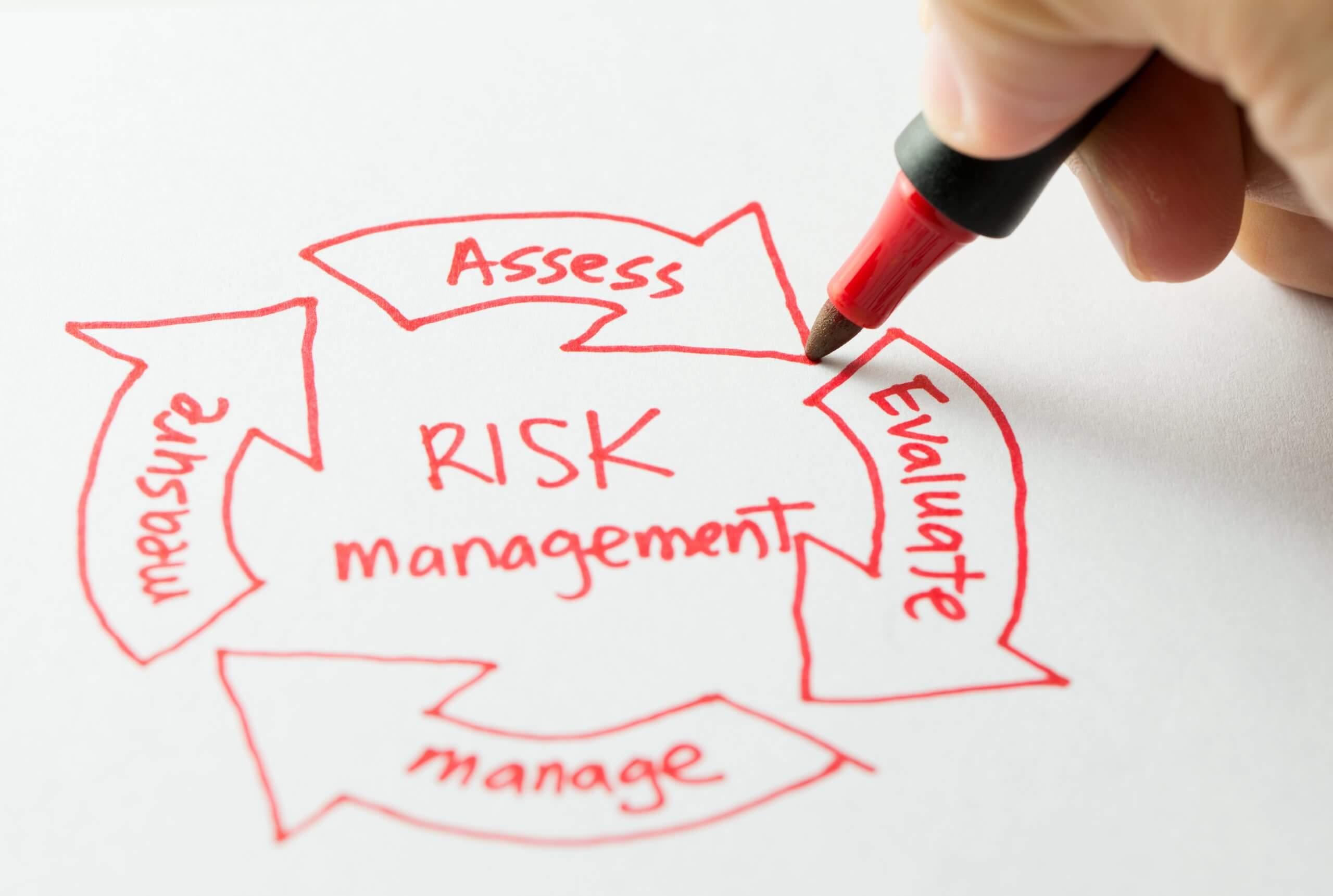 coronavírus gerenciamento de riscos